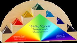 pyramides_chakras.png